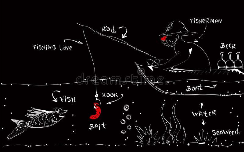 Μεθυσμένος ψαράς στη βάρκα απεικόνιση αποθεμάτων