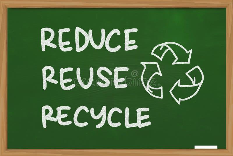 Μειώστε την ανακύκλωσης, κινητήρια έννοια αποσπασμάτων λέξεων επαναχρησιμοποίησης στοκ εικόνα με δικαίωμα ελεύθερης χρήσης
