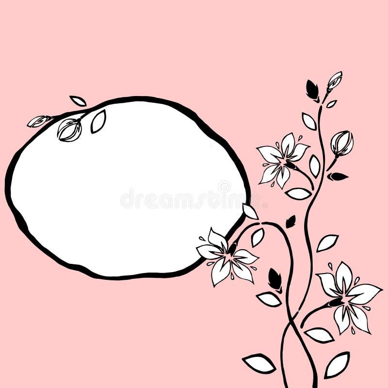 Μελάνι, μολύβι, σκίτσο λουλουδιών άνοιξη με το πλαίσιο για το κείμενο Ανασκόπηση τέχνης γραμμών Συρμένη χέρι ζωγραφική φύσης ελεύ διανυσματική απεικόνιση