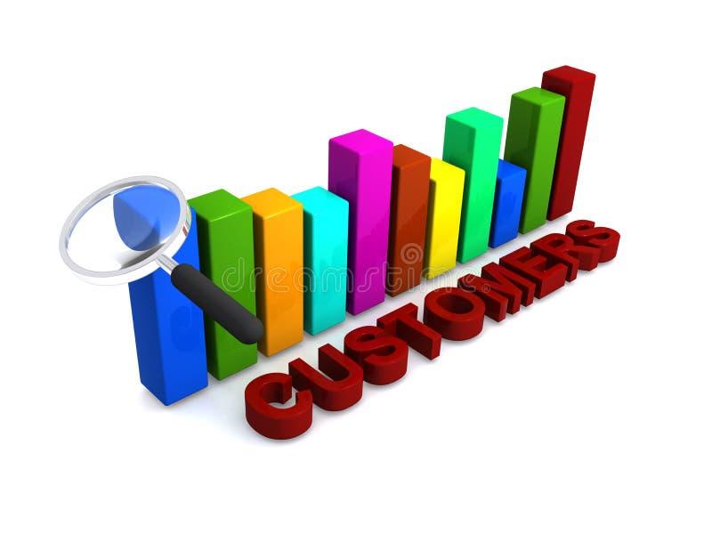 Μελέτη των πελατών διανυσματική απεικόνιση