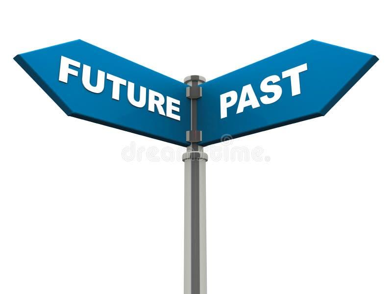 Μελλοντικός και προηγούμενος διανυσματική απεικόνιση
