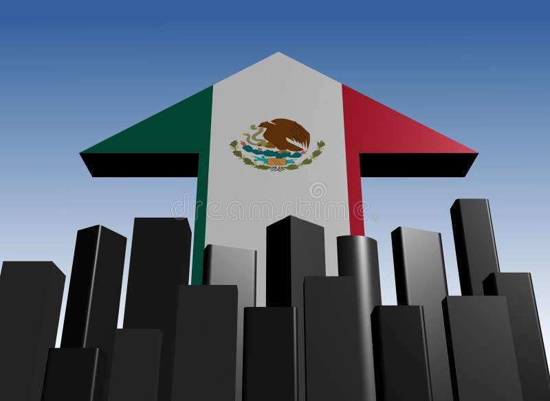μεξικάνικος ορίζοντας σ&e απεικόνιση αποθεμάτων
