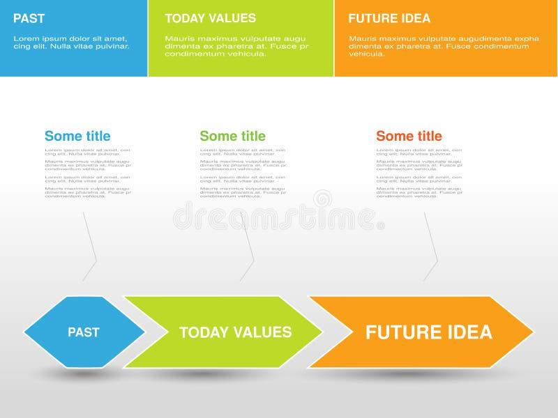 Μετά από, σήμερα τιμές, το μελλοντικό σχήμα διαγραμμάτων ιδέας Infographic βέλος χρώματος υπόδειξης ως προς το χρόνο απεικόνιση αποθεμάτων