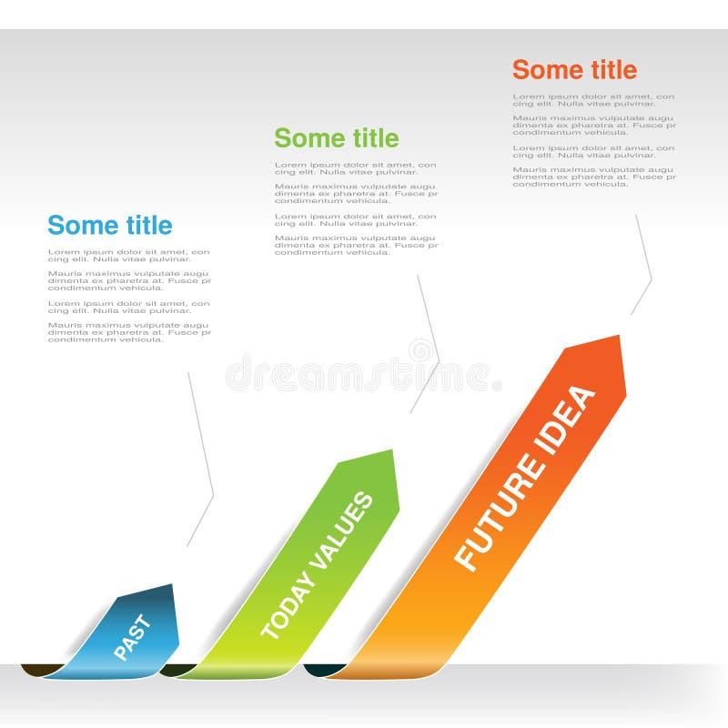 Μετά από, σήμερα τιμές, το μελλοντικό σχήμα διαγραμμάτων ιδέας Infographic βέλη χρώματος υπόδειξης ως προς το χρόνο ελεύθερη απεικόνιση δικαιώματος
