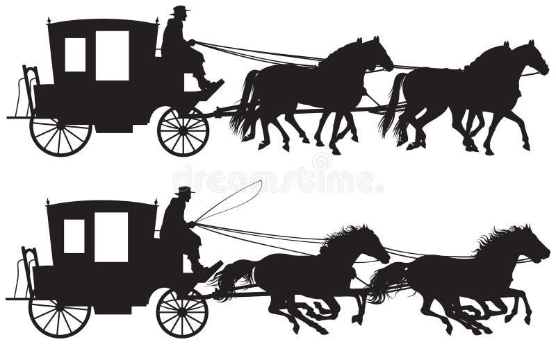 Μεταφορά που σύρεται από τέσσερις σκιαγραφίες horse's διανυσματική απεικόνιση