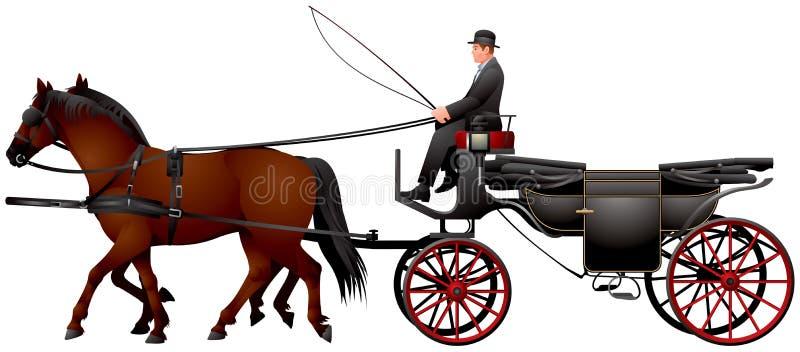 Μεταφορά Fiacre, λαντό, Fiaker στη Βιέννη διανυσματική απεικόνιση