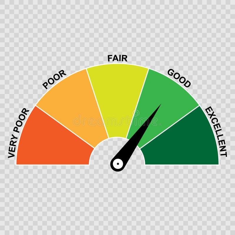 Μετρητής πιστωτικού αποτελέσματος διανυσματική απεικόνιση