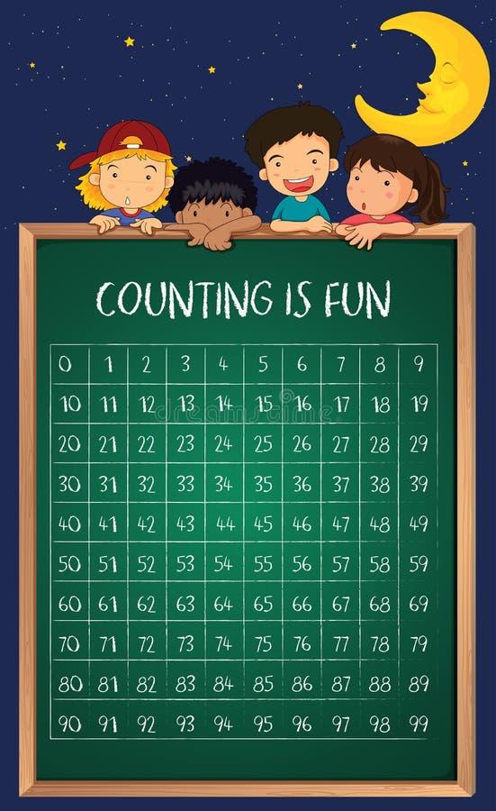 Μετρώντας αριθμός μαθηματικών στον πίνακα απεικόνιση αποθεμάτων