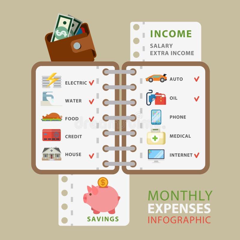 Μηνιαίος επίπεδος διανυσματικός infographic δαπανών: εισόδημα λογαριασμών καταλόγων δαπανών ελεύθερη απεικόνιση δικαιώματος