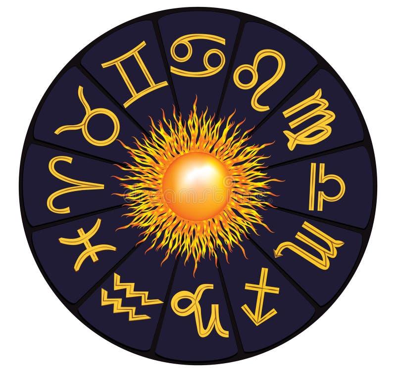 Μηνιαίο zodiac απεικόνιση αποθεμάτων