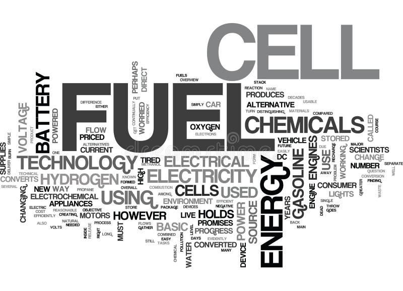 Μια βασική επισκόπηση του σύννεφου του Word τεχνολογίας κυττάρων καυσίμου διανυσματική απεικόνιση