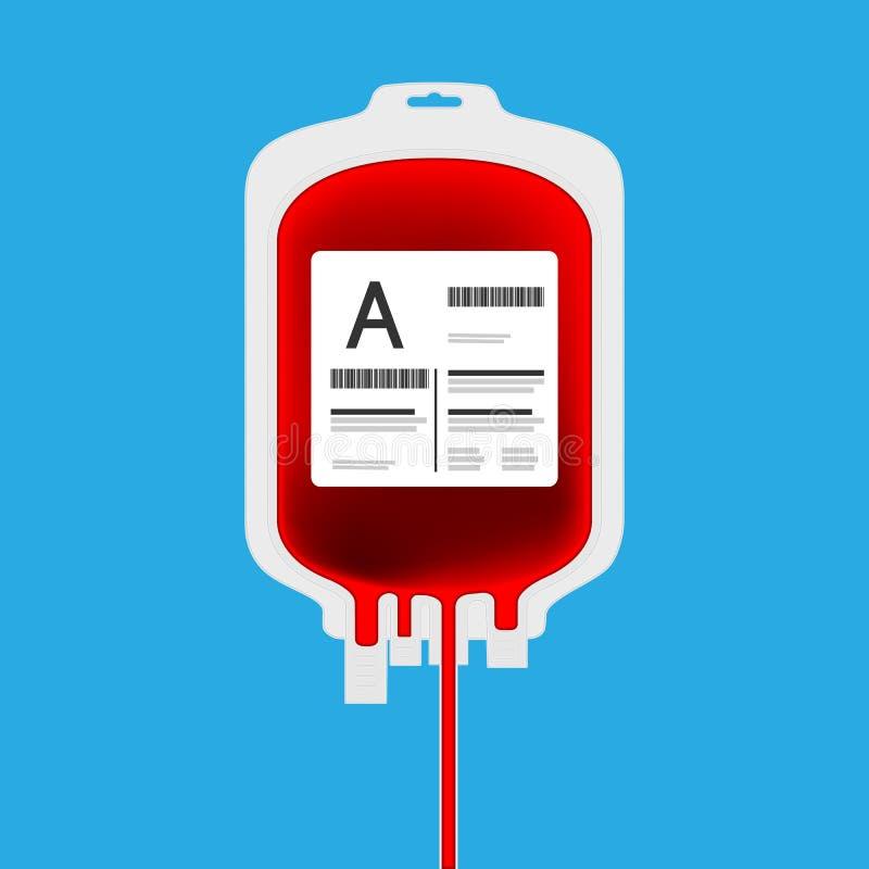 Μια τσάντα αίματος που απομονώνεται πλαστική με το σύνολο του αίματος μέσα ελεύθερη απεικόνιση δικαιώματος