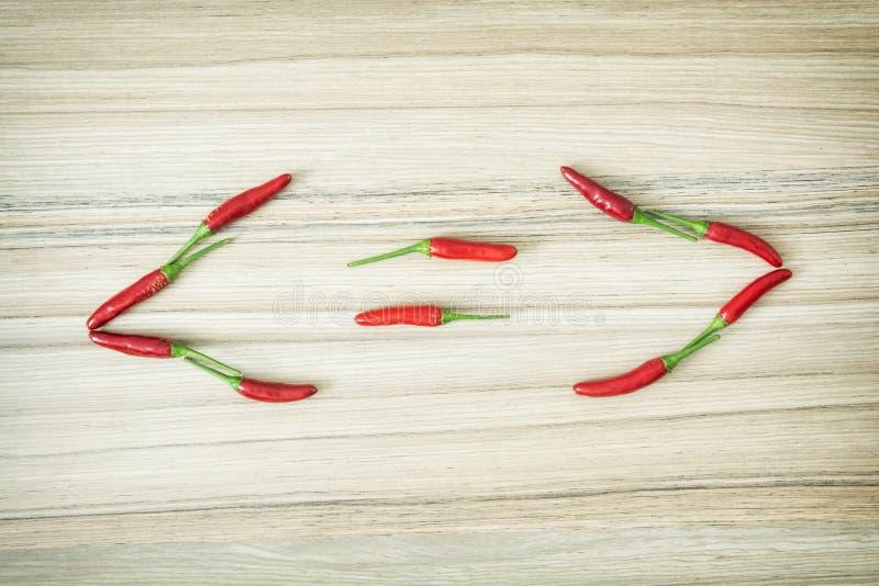 Μικρός-από, μεγάλος-από και ίσο σημάδι των πιπεριών τσίλι στοκ φωτογραφία με δικαίωμα ελεύθερης χρήσης