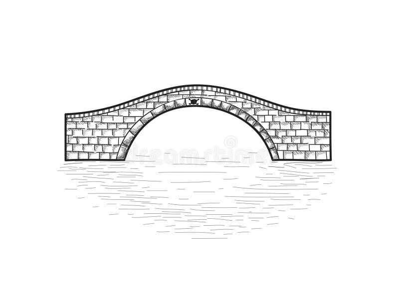Μικρό σημάδι γεφυρών πετρών που απομονώνεται Χαράσσοντας αναδρομική απεικόνιση ελεύθερη απεικόνιση δικαιώματος