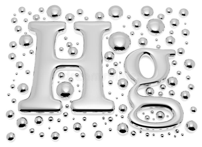 Μικρό σημάδι μετάλλων Hg υδραργύρου με τις μικρές πτώσεις ελεύθερη απεικόνιση δικαιώματος