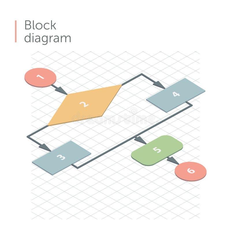 Μινιμαλιστική έννοια χαρτών μυαλού σκαλιών διανυσματική Isometric όψη Σχέδιο της ιεραρχίας, διαχείριση της οργάνωσης, organogram διανυσματική απεικόνιση