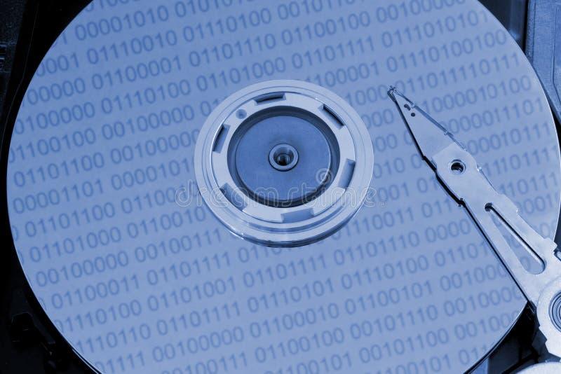 μονάδα δίσκου σκληρή στοκ φωτογραφία με δικαίωμα ελεύθερης χρήσης