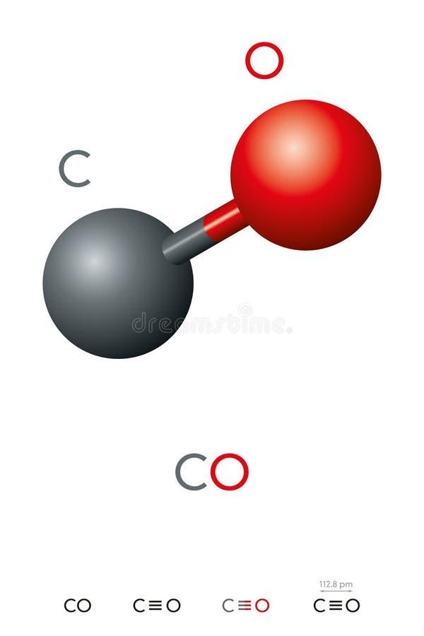 Μονοξείδιο του άνθρακα, κοβάλτιο, πρότυπος και χημικός τύπος μορίων απεικόνιση αποθεμάτων