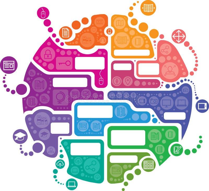 Μορφή σύννεφων και εγκεφάλου διαδικασίας υψηλής τεχνολογίας της εκπαίδευσης διανυσματική απεικόνιση