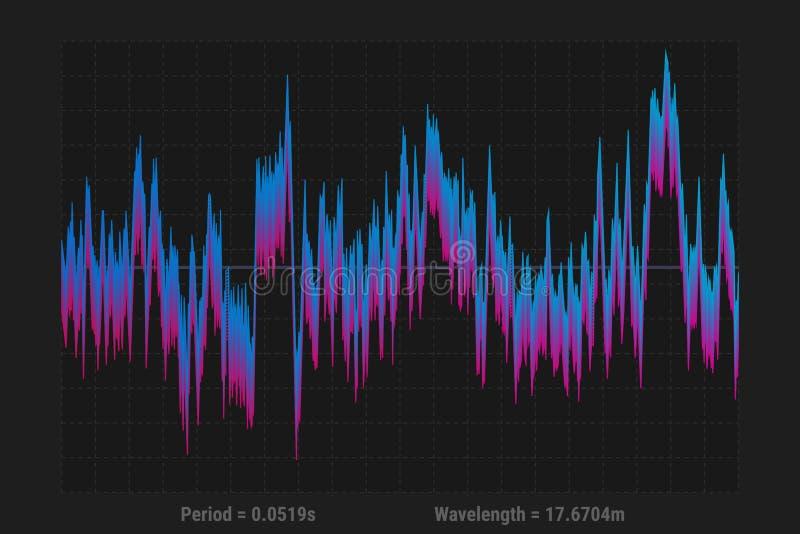 Μουσικός εξισωτής χρώματος Υγιές κύμα Ραδιοσυχνότητα επίσης corel σύρετε το διάνυσμα απεικόνισης απεικόνιση αποθεμάτων