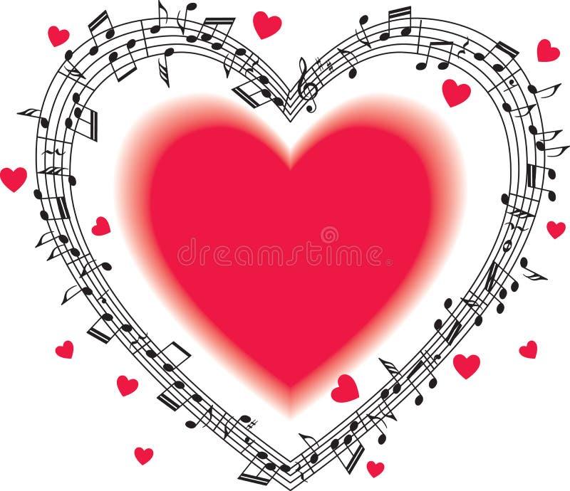 Μουσικό προσωπικό με τις σημειώσεις διανυσματική απεικόνιση