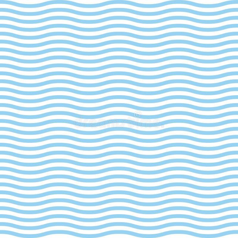 Μπλε κυμάτων θάλασσας ωκεάνιο διανυσματικό απεικόνισης αφηρημένο σχεδίων νερό ταπετσαριών υποβάθρου ζωηρόχρωμο ελεύθερη απεικόνιση δικαιώματος