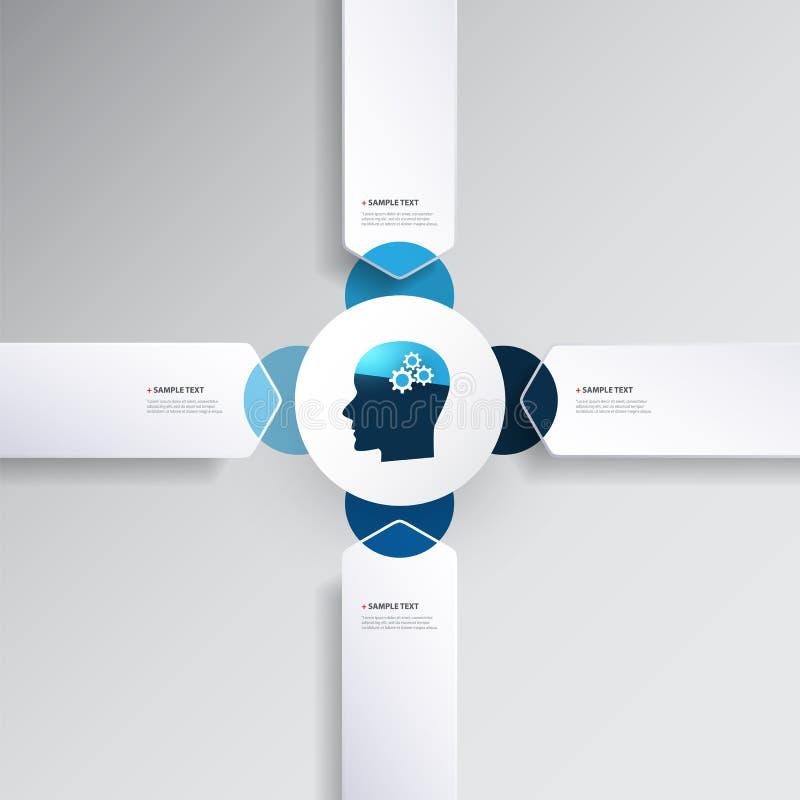 Μπλε σύγχρονο σχέδιο Infographics ύφους με το πρότυπο διαγραμμάτων έννοιας AI με τις μορφές βελών ελεύθερη απεικόνιση δικαιώματος