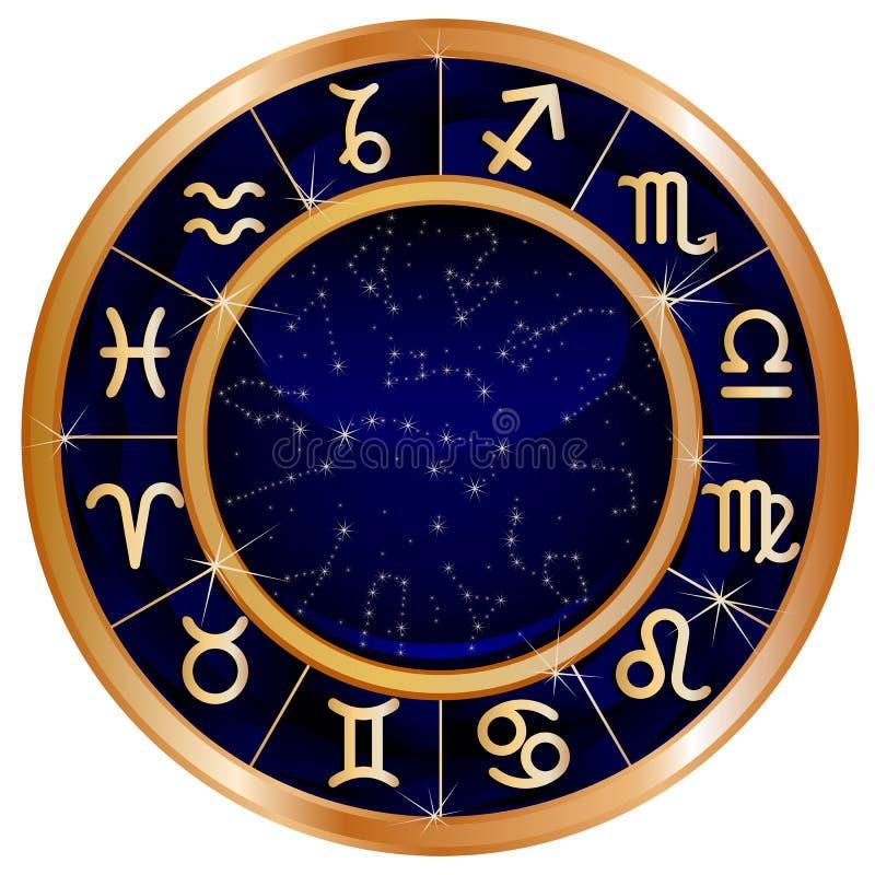 μπλε χρυσό zodiac κύκλων απεικόνιση αποθεμάτων