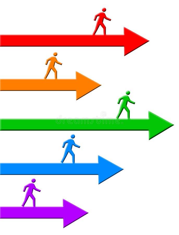 μπροστινή κίνηση απεικόνιση αποθεμάτων