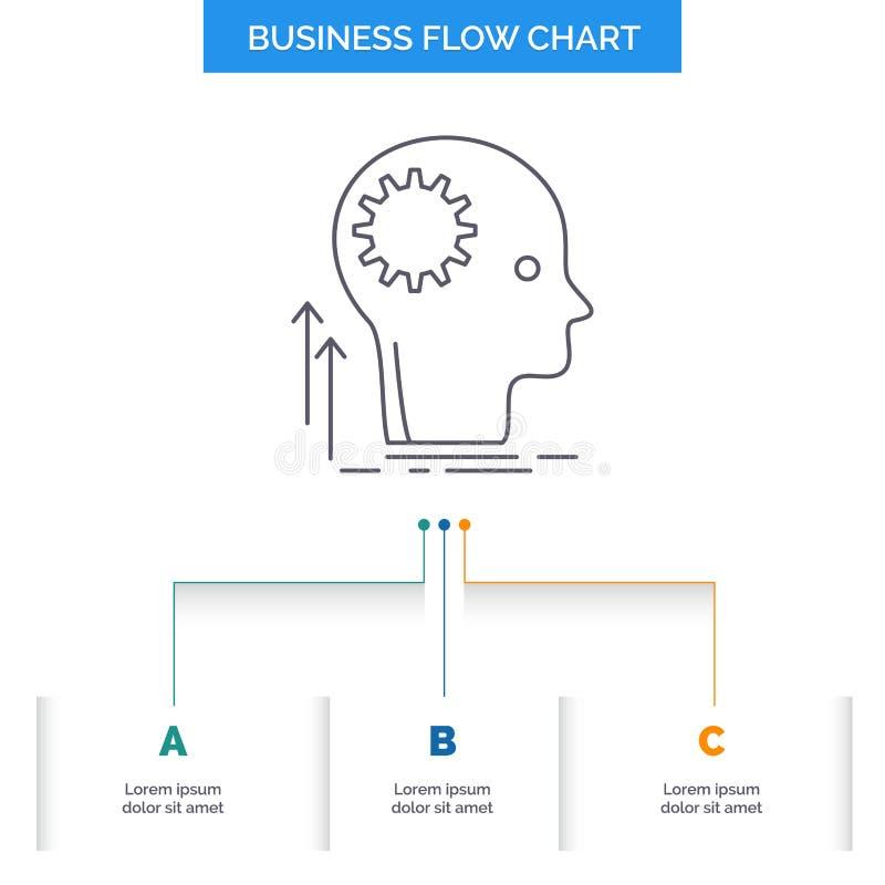 Μυαλό, δημιουργικός, σκέψη, ιδέα, σχέδιο διαγραμμάτων επιχειρησιακής ροής 'brainstorming' με 3 βήματα Εικονίδιο γραμμών για το υπ απεικόνιση αποθεμάτων