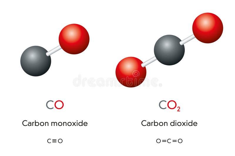 Μόρια μονοξειδίου του άνθρακα και διοξειδίου του άνθρακα και χημικοί τύποι διανυσματική απεικόνιση