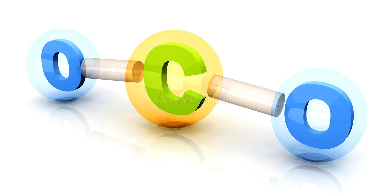 μόριο του CO2 διανυσματική απεικόνιση