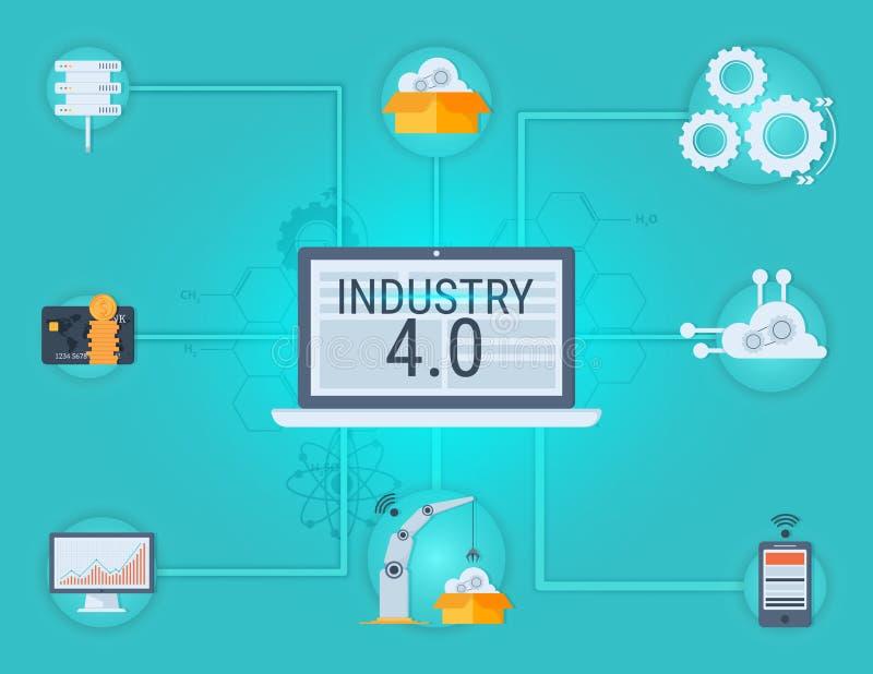 Νέα Βιομηχανική Επανάσταση βιομηχανία 4 έμβλημα 0: έξυπνοι Βιομηχανική Επανάσταση, αυτοματοποίηση, βοηθοί ρομπότ, iot, σύννεφο κα διανυσματική απεικόνιση