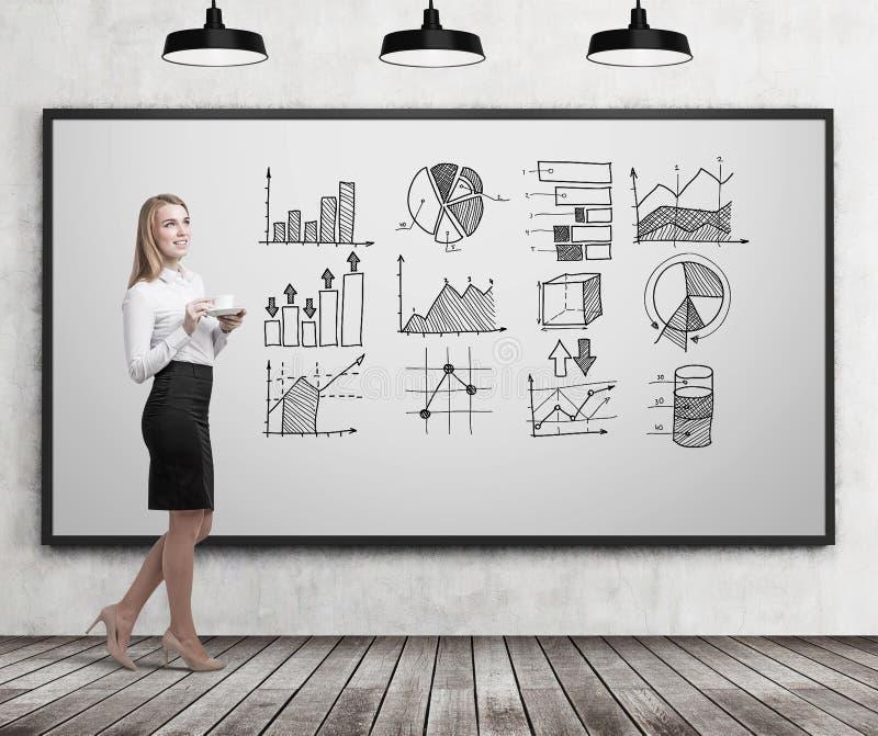Νέα γυναίκα με τον καφέ και γραφικές παραστάσεις στο whiteboard ελεύθερη απεικόνιση δικαιώματος