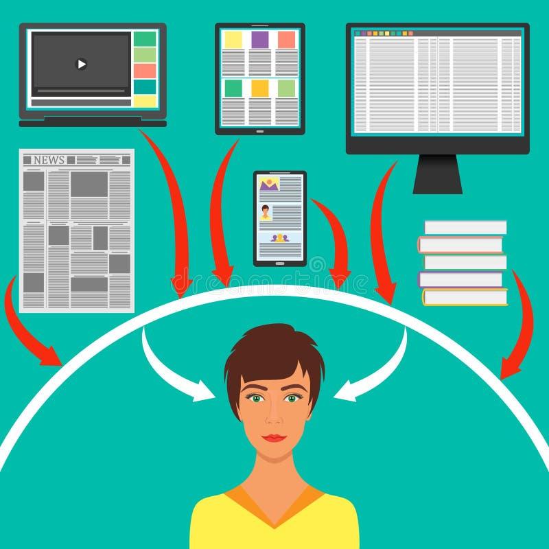 Νέα γυναίκα που περιβάλλεται από τις συσκευές, τα βιβλία και την εφημερίδα Υπολογιστής, smartphone, ταμπλέτα, lap-top και βέλη στ απεικόνιση αποθεμάτων