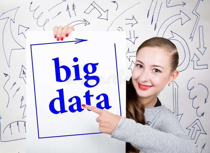 Νέα εκμετάλλευση γυναικών whiteboard με το γράψιμο της λέξης: μεγάλα στοιχεία Τεχνολογία, Διαδίκτυο, επιχείρηση και μάρκετινγκ στοκ φωτογραφίες