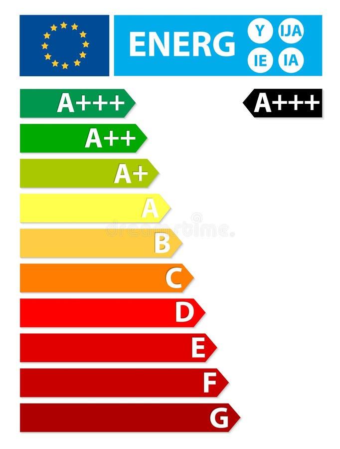 Νέα ενεργειακή ετικέτα της Ευρωπαϊκής Ένωσης απεικόνιση αποθεμάτων