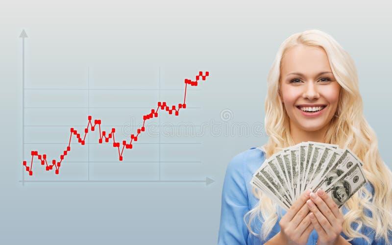 Νέα επιχειρηματίας με τα χρήματα μετρητών δολαρίων στοκ φωτογραφίες