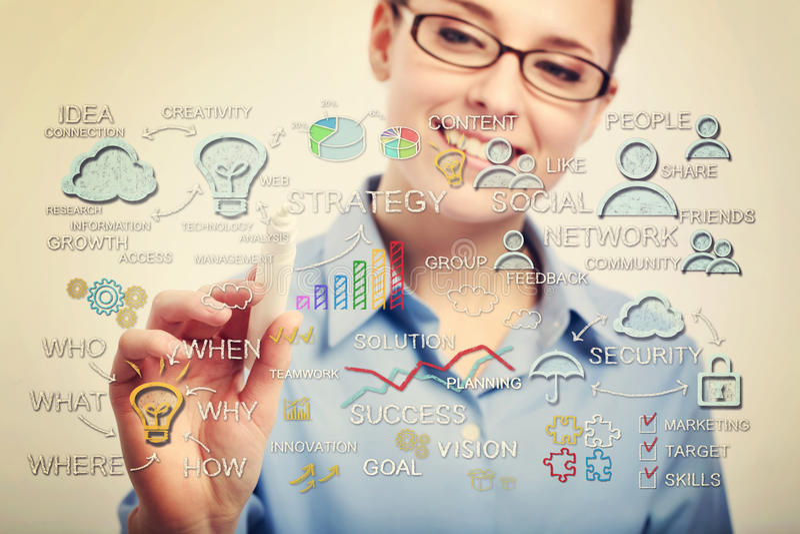 Νέες έννοιες επιχειρησιακής στρατηγικής σχεδίων επιχειρησιακών γυναικών στοκ φωτογραφίες με δικαίωμα ελεύθερης χρήσης