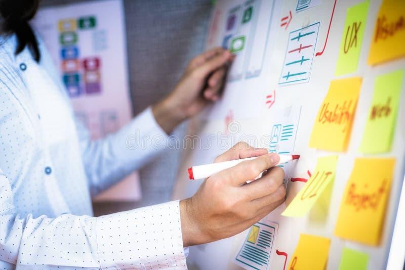 Νέο σχεδιάγραμμα είδους γυναικών σχεδιαστών της εφαρμογής σχεδίων για να αναπτυχθεί για τις κινητές εφαρμογές Έννοια σχεδίου εμπε στοκ εικόνα με δικαίωμα ελεύθερης χρήσης