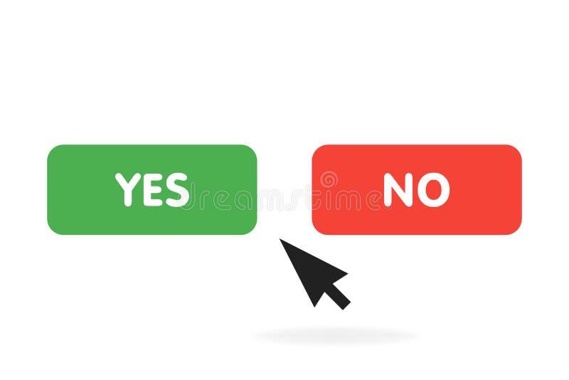 Ναι ή όχι τα κουμπιά χτυπούν να πιέσουν ΝΑΙ την έννοια επιλογής κουμπιών επίσης corel σύρετε το διάνυσμα απεικόνισης διανυσματική απεικόνιση
