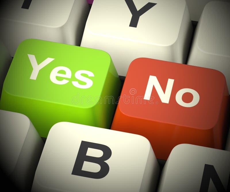 Ναι κλειδιά αριθ. που αντιπροσωπεύουν την αβεβαιότητα και την τρισδιάστατη απόδοση αποφάσεων ελεύθερη απεικόνιση δικαιώματος