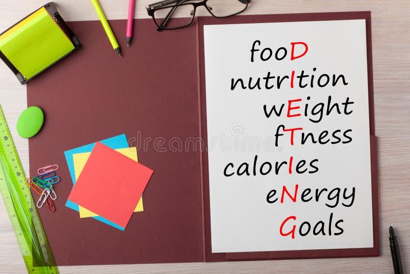 Να κάνει δίαιτα ένδειξη σταυρόλεξων στοκ φωτογραφίες με δικαίωμα ελεύθερης χρήσης