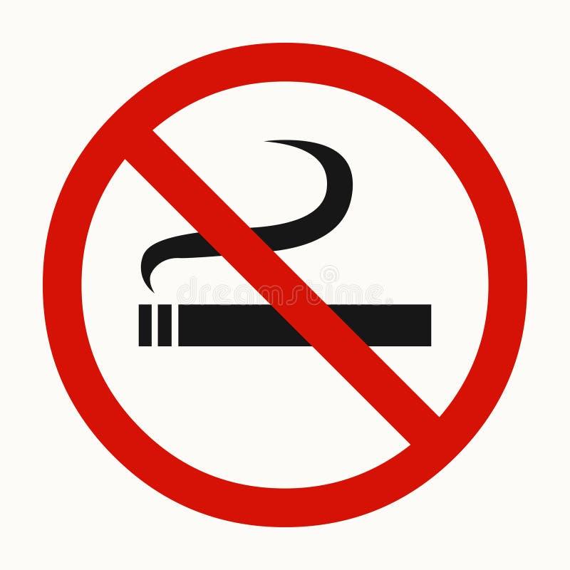 νεκρή απαγόρευση του καπνίσματος Το κάπνισμα απαγόρευσε το σημάδι επίσης corel σύρετε το διάνυσμα απεικόνισης απεικόνιση αποθεμάτων