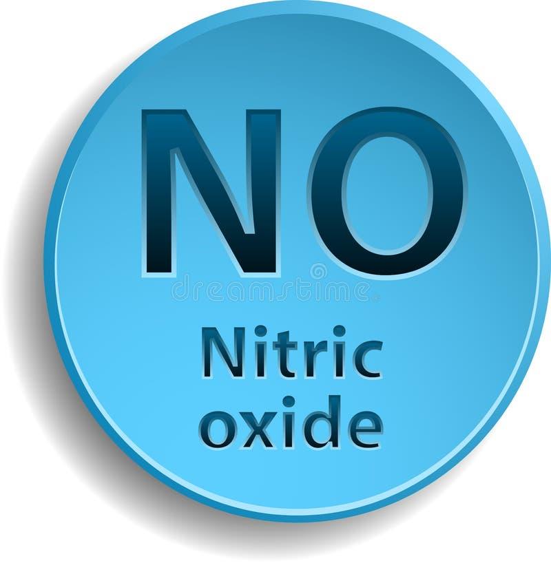 Νιτρικό οξείδιο διανυσματική απεικόνιση