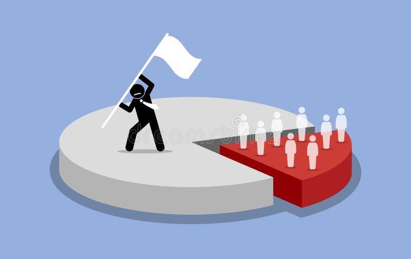 Νόμος αρχής του Παρέτου 80-20 κανόνων απεικόνιση αποθεμάτων