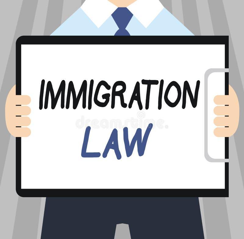 Νόμος μετανάστευσης κειμένων γραψίματος λέξης Η επιχειρησιακή έννοια για την αποδημία ενός πολίτη θα είναι νόμιμη στην παραγωγή τ διανυσματική απεικόνιση