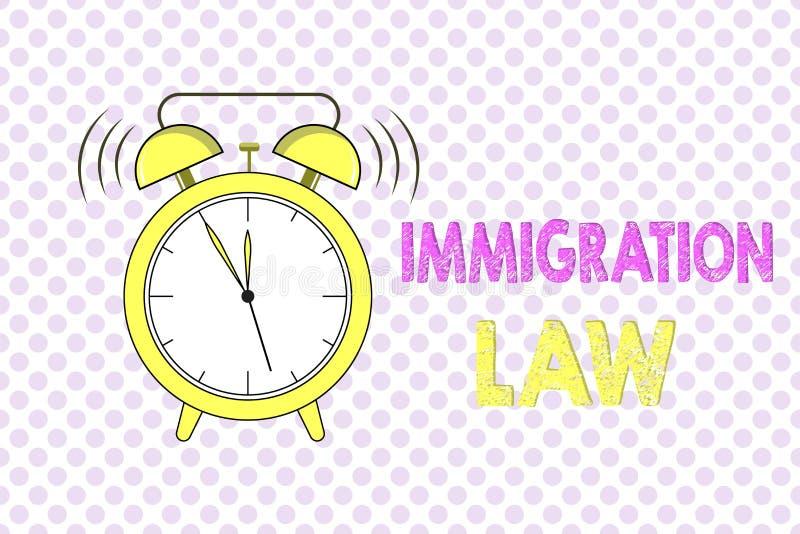Νόμος μετανάστευσης κειμένων γραψίματος λέξης Η επιχειρησιακή έννοια για την αποδημία ενός πολίτη θα είναι νόμιμη στην παραγωγή τ ελεύθερη απεικόνιση δικαιώματος