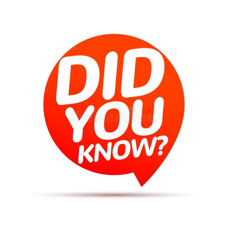 Ξέρατε το κείμενο στο μήνυμα λεκτικών φυσαλίδων Το έμβλημα ή η φρόνηση ερώτησης ρωτά τις πληροφορίες σημαδιών διανυσματική απεικόνιση
