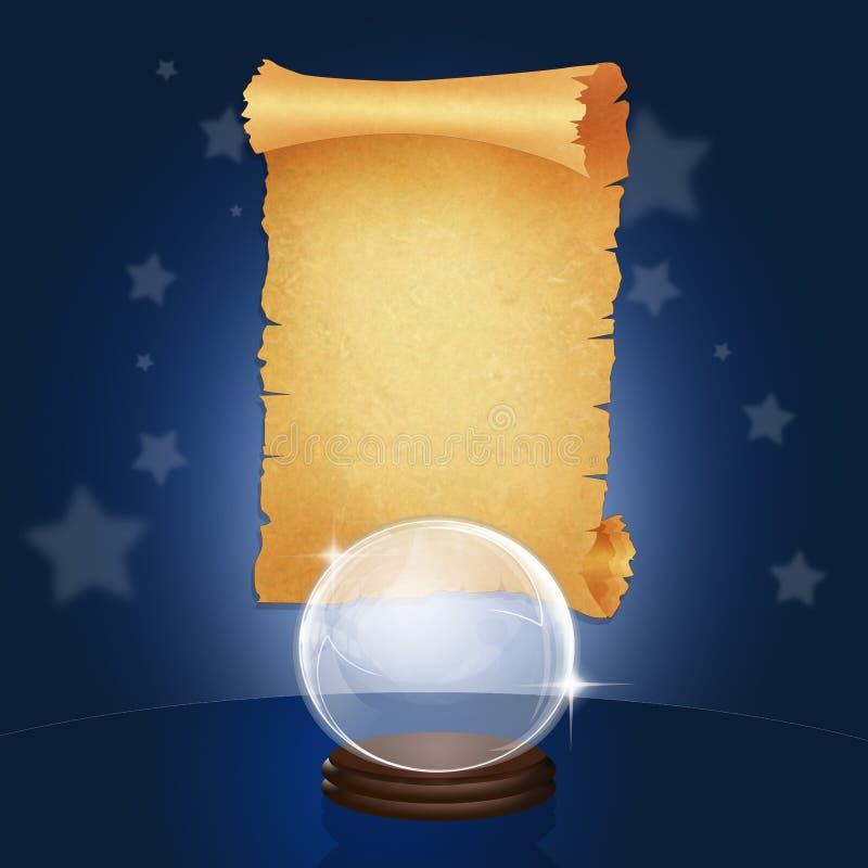 Ξέρτε το μέλλον σας ελεύθερη απεικόνιση δικαιώματος